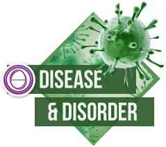 Theta Healing Disease & Disorder